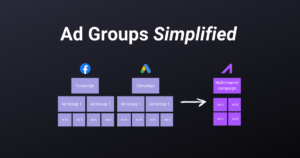 An Ad Group Is A Layer Inside A Campaign That Contains The Ads